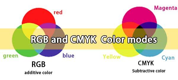 Color-mode