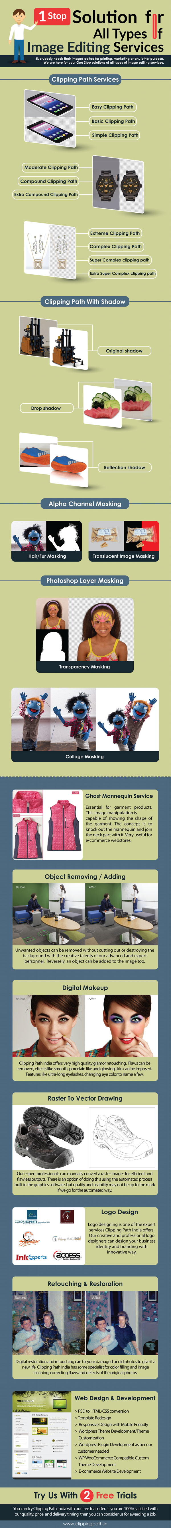 Clipping-Path-India-Photo-Editing-Solution-Infographics